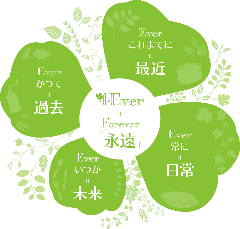 4Ever Healthy Kitchen 屋号に込めた想い